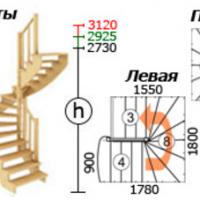 Лестница для дома К-003м