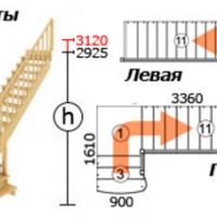 Лестница для дома К-002м